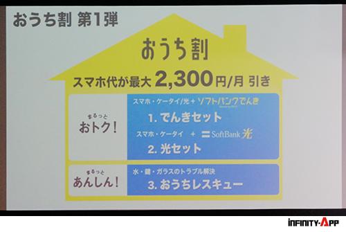 03-01-SoftBank