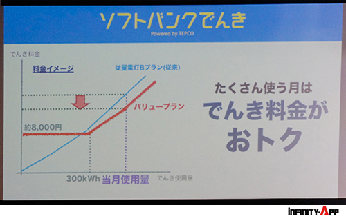 04-01-SoftBank