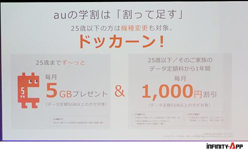 au03-01